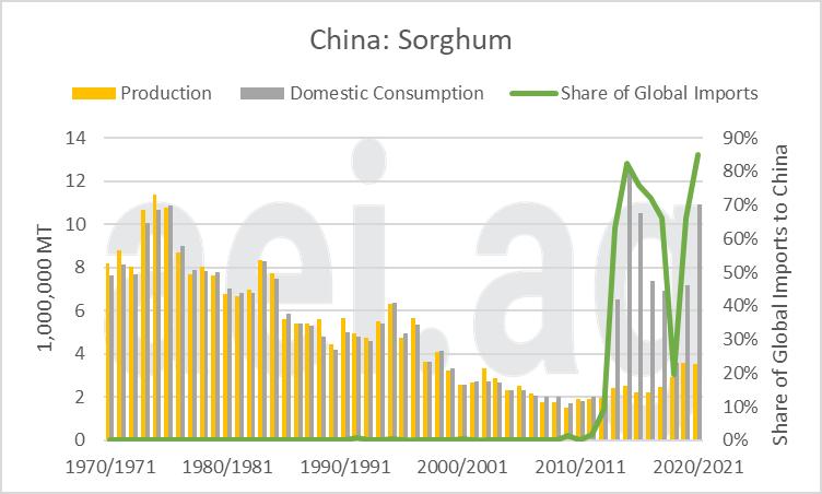 2021.05.10.Figure4.Sorghum