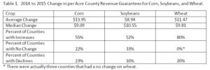 Table 1 arc-co rev. ARC-CO Revenue
