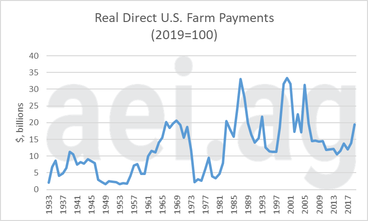 farm level implications of MFP payments. aei.ag. ag trends. ag economic insights