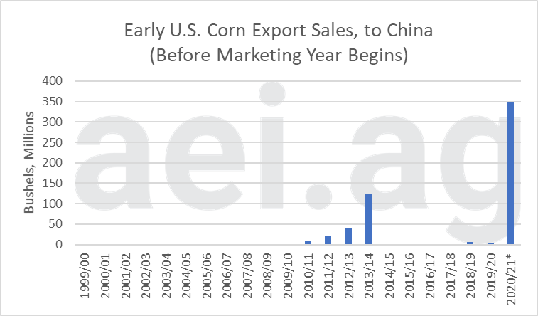 corn and soybean exports 2020