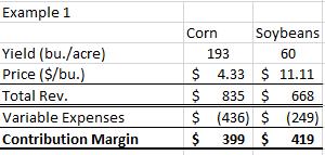 corn versus soybean formula