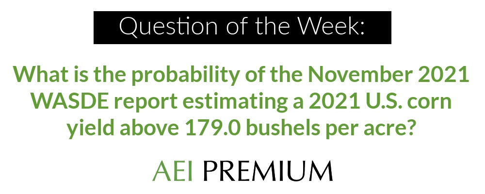 2021 corn yield Ag Forecast Network question