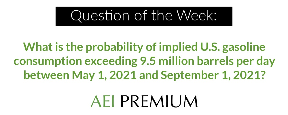 AFN Question of the Week gas consumption