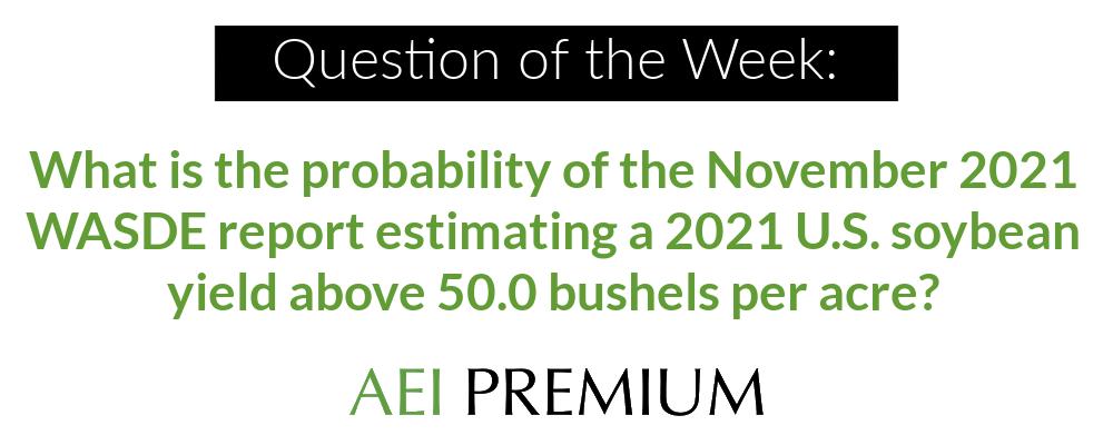 AFN soybean yield forecast question