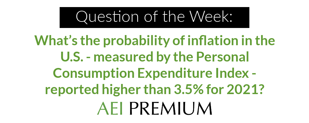 Ag Forecast Network question about inflation rates