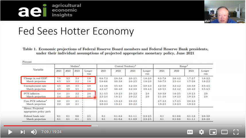Watch: AEI.ag co-founders discuss inflation dynamics.