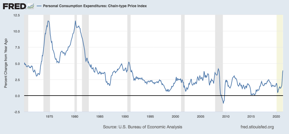 U.S. Bureau of Economic Analysis, Personal Consumption Expenditures: Chain-type Price Index [PCEPI], retrieved from FRED, Federal Reserve Bank of St. Louis